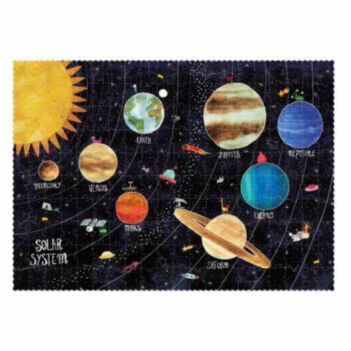 discover the planets